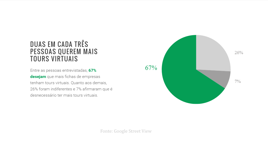 Estatística Google
